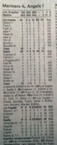 Today's box score can be a thing of beauty.