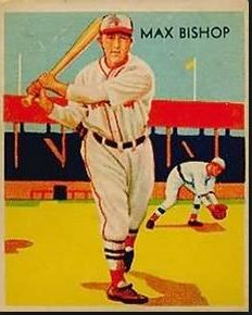 """Max """"Camera Eye"""" Bishop"""