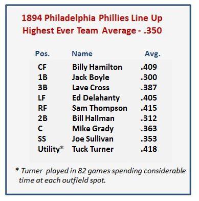 1894 Phillies
