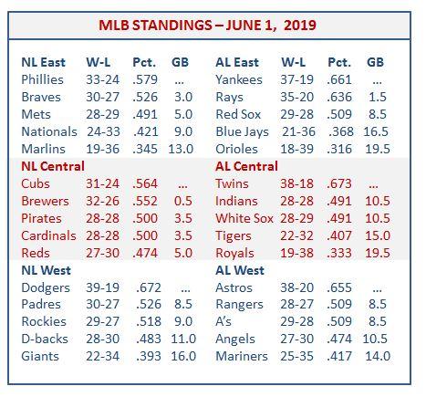 Baseball Roundtable — Baseball's like life-only better